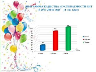 ДИАГРАММА КАЧЕСТВА И УСПЕВАЕМОСТИ ЕНТ В 2013-2014 ГОДУ 11 «А» класс