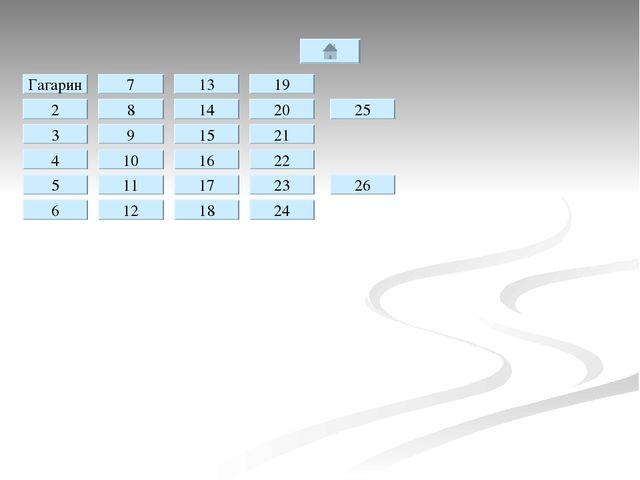 Гагарин 3 4 5 6 7 8 9 10 11 12 13 14 15 16 17 18 19 20 21 22 2 24 23 25 26