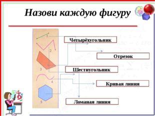 Назови каждую фигуру Отрезок Ломаная линия Четырёхугольник Кривая линия Шести
