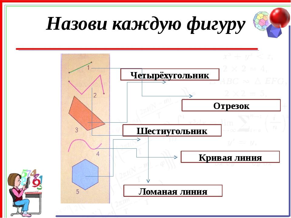 Назови каждую фигуру Отрезок Ломаная линия Четырёхугольник Кривая линия Шести...