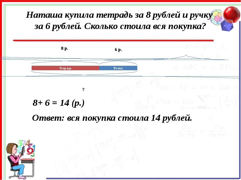 Наташа купила тетрадь за 8 рублей и ручку за 6 рублей. Сколько стоила вся пок...