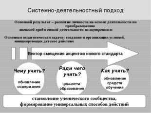 Системно-деятельностный подход Основной результат – развитие личности на осно