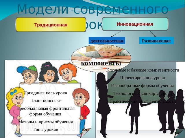 Модели современного урока Триединая цель урока План- конспект Преобладающая...