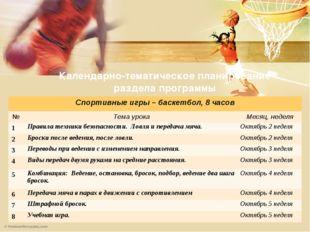 Календарно-тематическое планирование раздела программы Спортивные игры – баск
