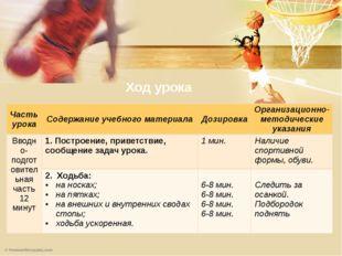 Ход урока Часть урока Содержание учебного материала Дозировка Организационно-