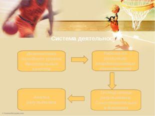 Система деятельности Диагностика исходного уровня двигательных качеств Работа
