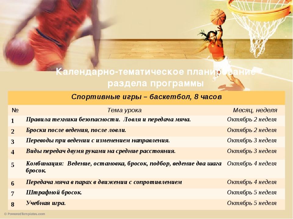 Календарно-тематическое планирование раздела программы Спортивные игры – баск...