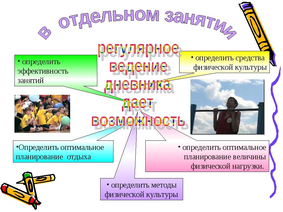 определить средства физической культуры определить оптимальное планирование...