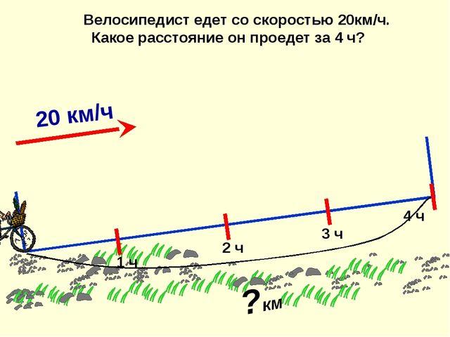 Велосипедист едет со скоростью 20км/ч. Какое расстояние он проедет за 4 ч? ?...