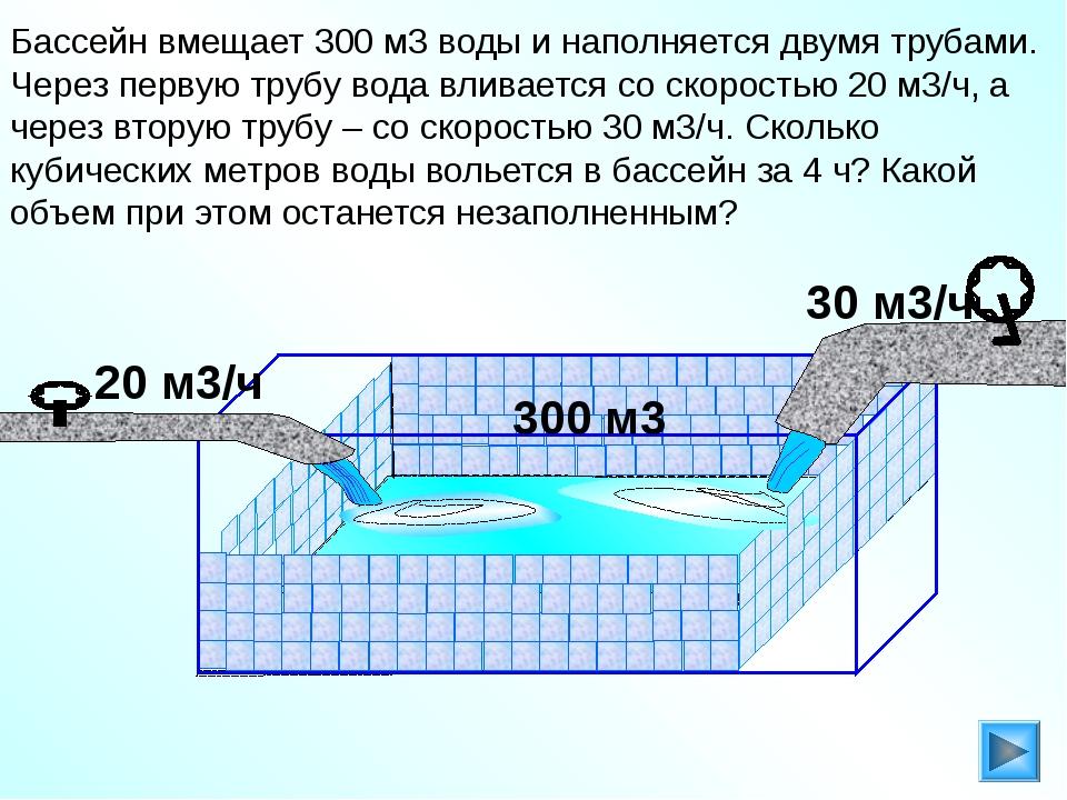 Бассейн вмещает 300 м3 воды и наполняется двумя трубами. Через первую трубу...