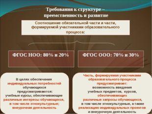 Требования к структуре – преемственность и развитие ФГОС НОО: 80% и 20% ФГОС