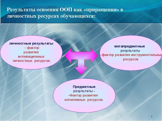 Результаты освоения ООП как «приращения» в личностных ресурсах обучающихся: *...
