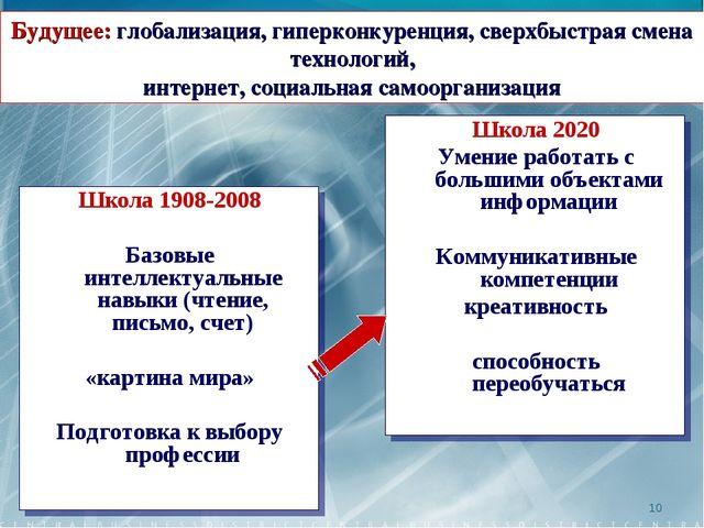 Школа 1908-2008 Базовые интеллектуальные навыки (чтение, письмо, счет) «карти...