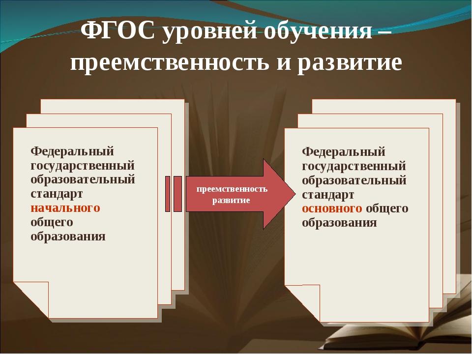 ФГОС уровней обучения – преемственность и развитие Федеральный государственны...