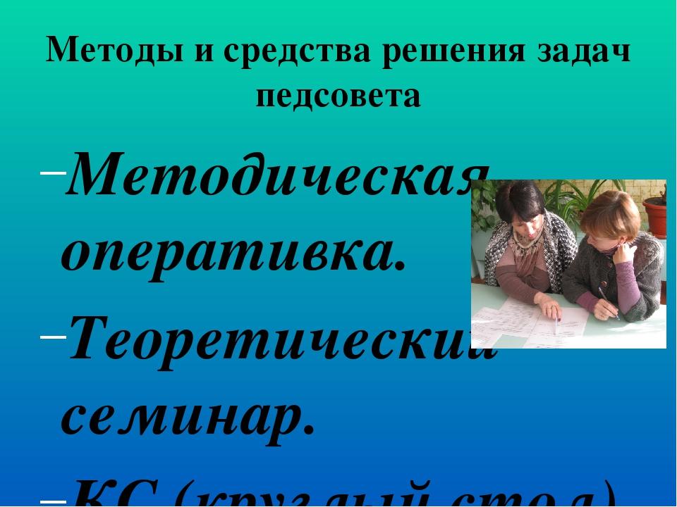 Методы и средства решения задач педсовета Методическая оперативка. Теоретичес...