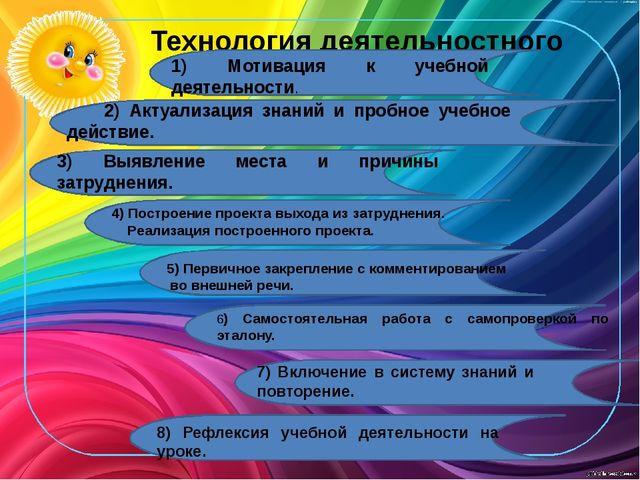 Технология деятельностного метода. 1) Мотивация к учебной деятельности. 2) Ак...