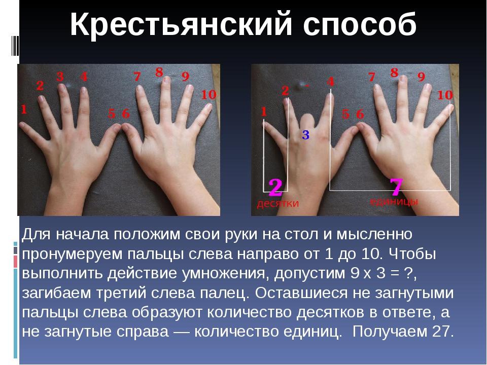 Для начала положим свои руки на стол и мысленно пронумеруем пальцы слева напр...