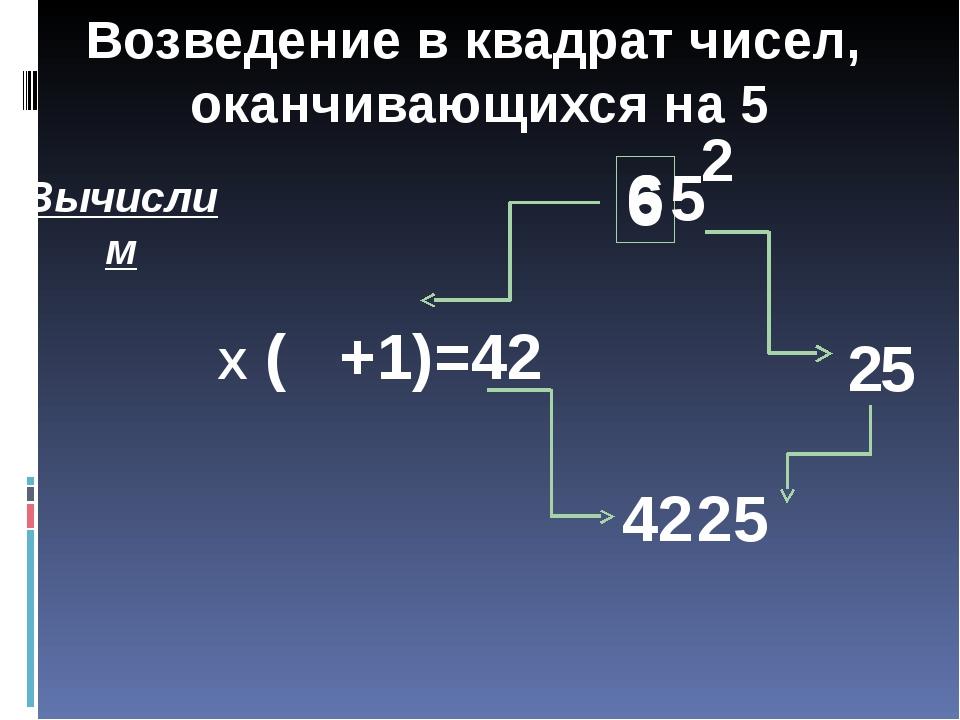 6 5 2 2 Х ( +1)=42 Вычислим 6 6 5 42 Возведение в квадрат чисел, оканчивающих...