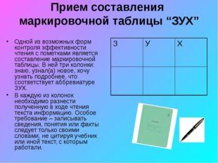 """Прием составления маркировочной таблицы """"ЗУХ"""" Одной из возможных форм контрол"""