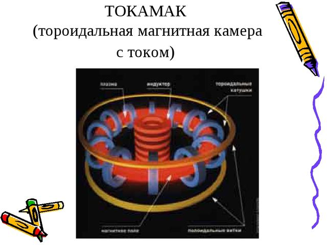 ТОКАМАК (тороидальная магнитная камера с током)