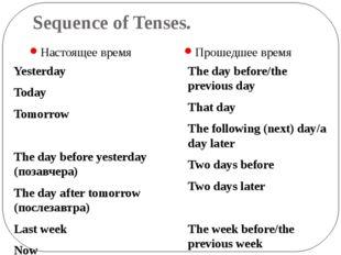 Sequence of Tenses. Настоящее время Прошедшее время Yesterday Today Tomor
