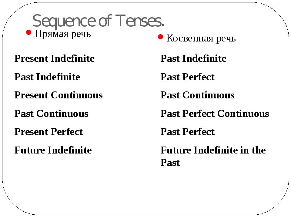 Sequence of Tenses. Прямая речь Косвенная речь Present Indefinite Past Indefi...