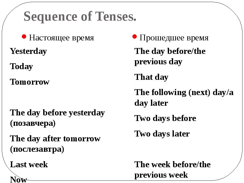 Sequence of Tenses. Настоящее время Прошедшее время Yesterday Today Tomor...