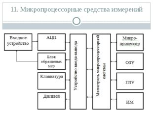 11. Микропроцессорные средства измерений