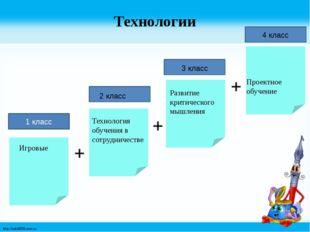 Технологии 1 класс 4 класс 3 класс 2 класс Игровые Развитие критического мышл