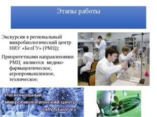 Этапы работы Экскурсия в региональный микробиологический центр НИУ «БелГУ» (Р