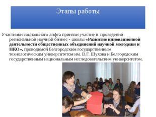 Этапы работы Участники социального лифта приняли участие в проведении региона