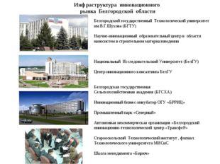 Белгородский государственный Технологический университет им.В.Г.Шухова (БГТУ)