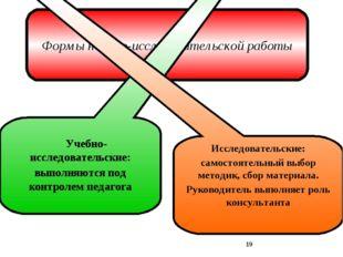 Формы научно-исследовательской работы Учебно-исследовательские: выполняются п