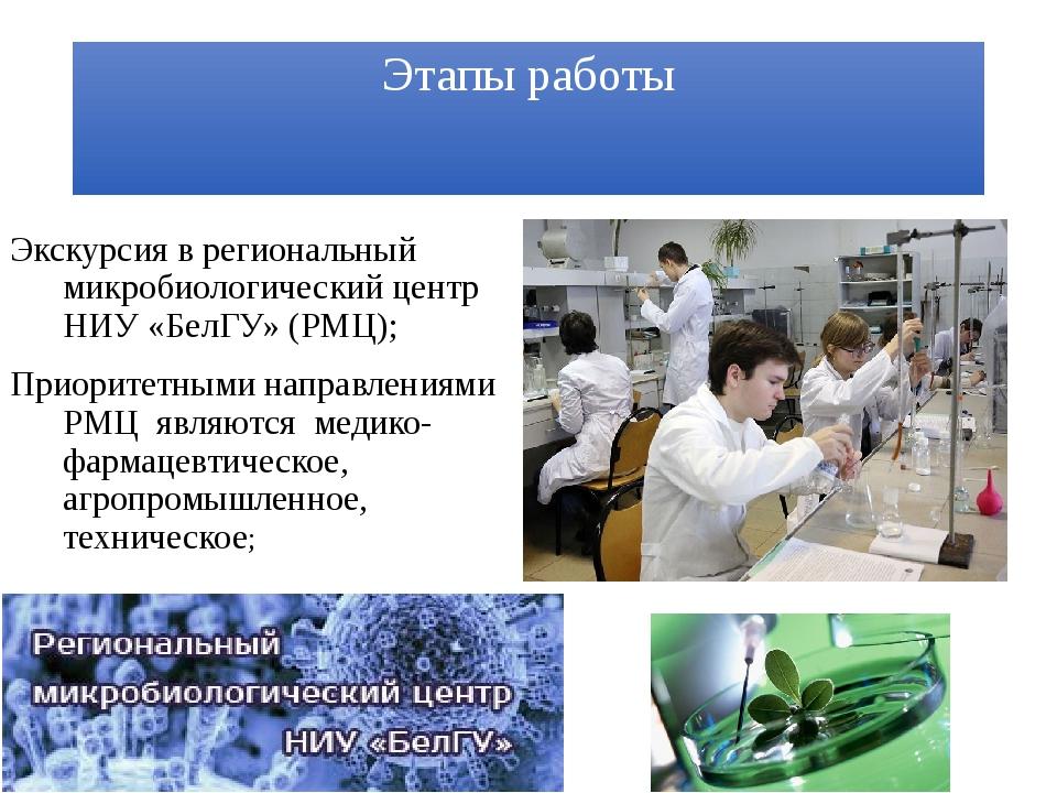 Этапы работы Экскурсия в региональный микробиологический центр НИУ «БелГУ» (Р...
