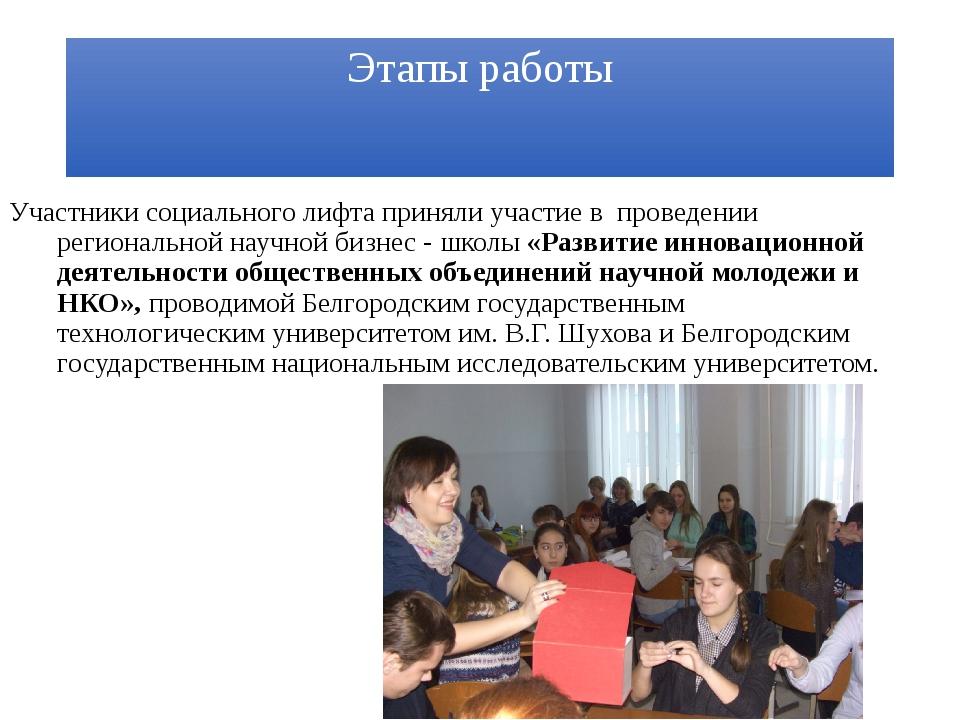 Этапы работы Участники социального лифта приняли участие в проведении региона...