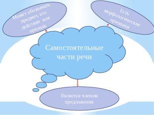 Самостоятельные части речи Может обозначать предмет, его действие или признак
