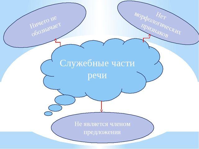 Служебные части речи Ничего не обозначает Нет морфологических признаков Не яв...
