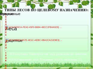 В Республике Башкортостан леса разделены на защитные и эксплуатационные леса.
