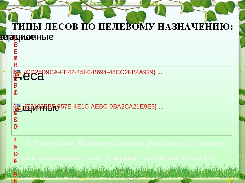 В Республике Башкортостан леса разделены на защитные и эксплуатационные леса....