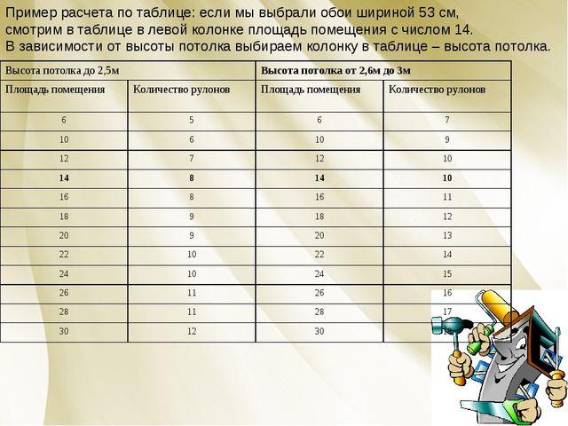 Пример расчета по таблице: если мы выбрали обои шириной 53 см, смотрим в табл...