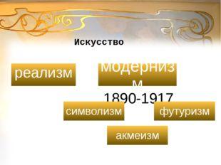 реализм 1890-1917 Искусство модернизм символизм акмеизм футуризм щелкните, чт