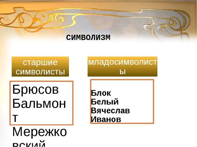 старшие символисты СИМВОЛИЗМ младосимволисты Брюсов Бальмонт Мережковский Гип...