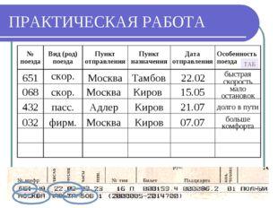 ПРАКТИЧЕСКАЯ РАБОТА 651 скор. Москва Тамбов 22.02 быстрая скорость ТАБ № поез