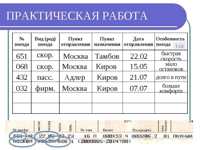 ПРАКТИЧЕСКАЯ РАБОТА 651 скор. Москва Тамбов 22.02 быстрая скорость ТАБ № поез...