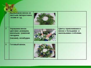 6Выполнили венок из листьев папоротника, осоки и т.д. 7Украшаем венок цве