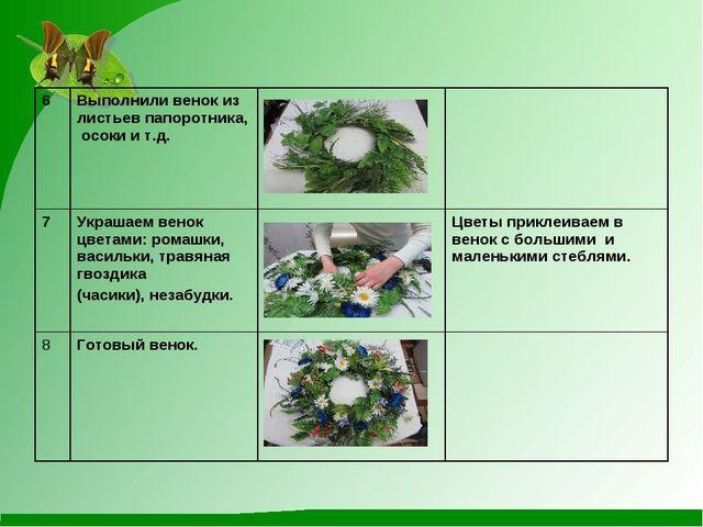 6Выполнили венок из листьев папоротника, осоки и т.д. 7Украшаем венок цве...