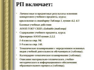 РП включает: Личностные и предметные результаты освоения конкретного учебного