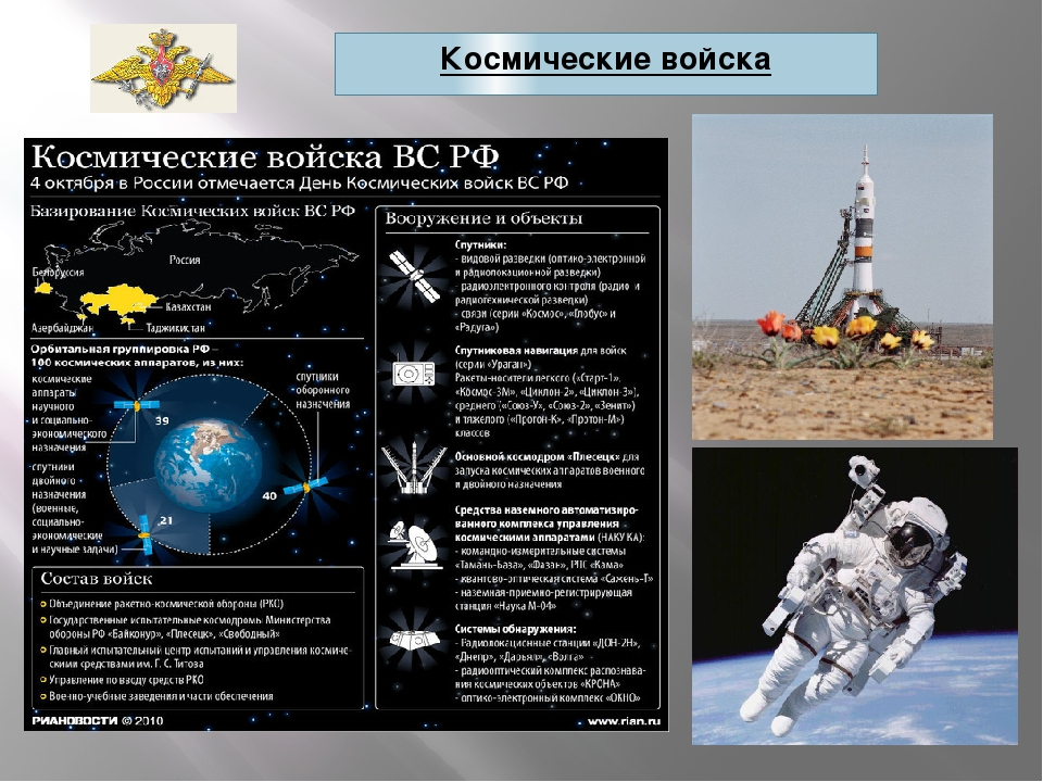 Космические войска Космические войска становятся родом вооруженных сил 1 июня...