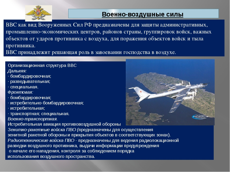Военно-воздушные силы ВВС как вид Вооруженных Сил РФ предназначены для защиты...