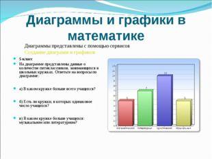 Диаграммы и графики в математике 5 класс На диаграмме представлены данные о к